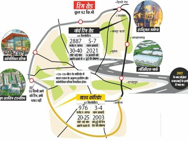 ring road jaipur - ring road will be developed on surface